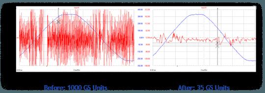 Oscilloscope - Graphics